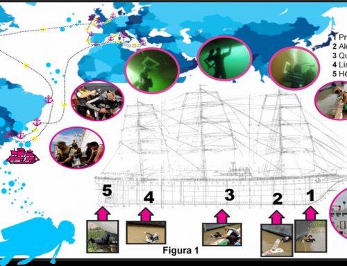 Introducción y dispersión de especies exóticas acuáticas: Incrustaciones biológicas sobre el casco de los buques de la Armada Argentina